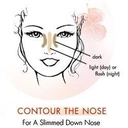 Cómo contornear una nariz ancha...