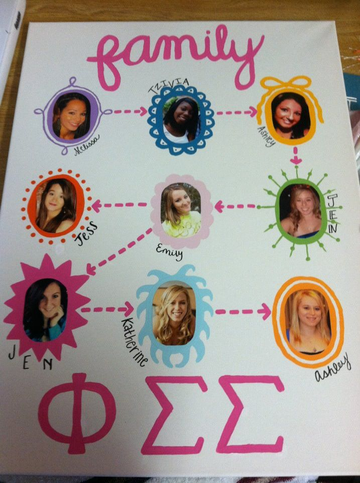 cute craft ~ phi sig family tree!!  ADORABLE!