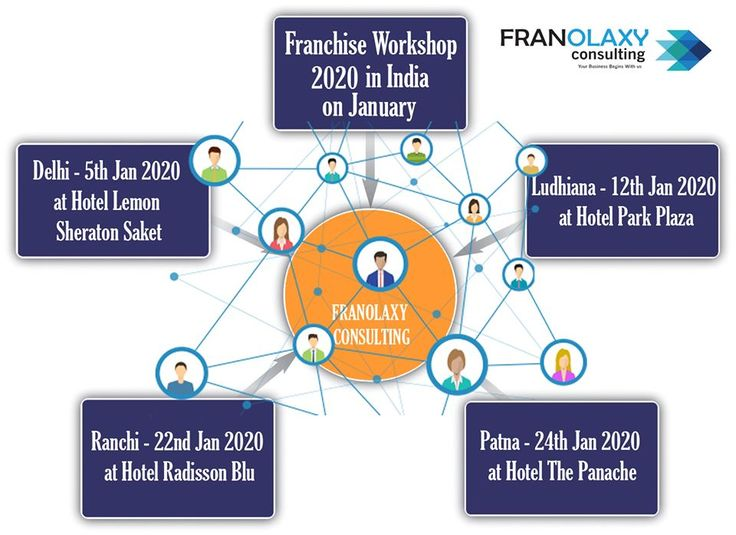franchiseevent franchiseshow businessshow retail
