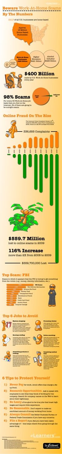 Client Infographic: Beware Work-At-Home Scams!