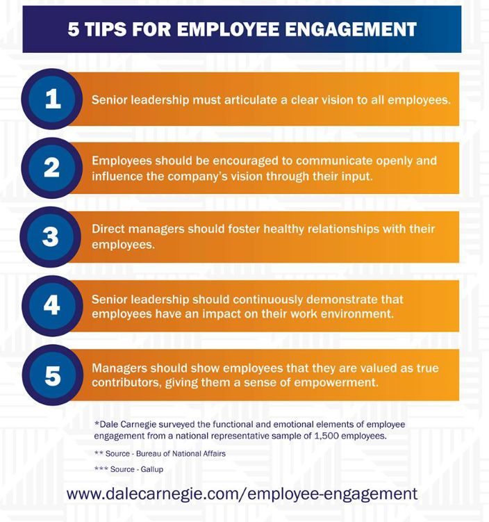 94 best Employee Engagement images on Pinterest Employee - employment engagement survey template