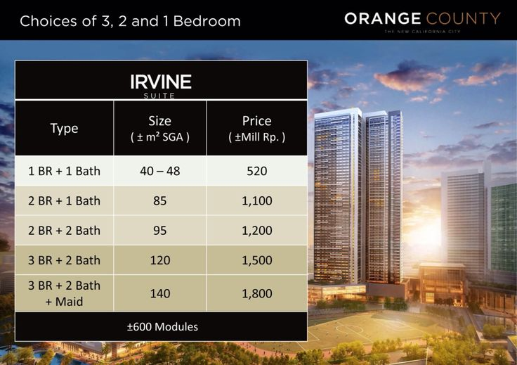 IRVINE SUITE - First Tower Apartment For Sale   Contact  Endra 08170043071  081212388111  www.lippoproperty.com