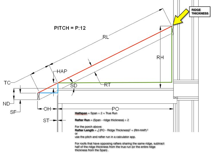 how to use a speed square. framing roof with a speed square! - contractor talk | small homes pinterest sök how to use square