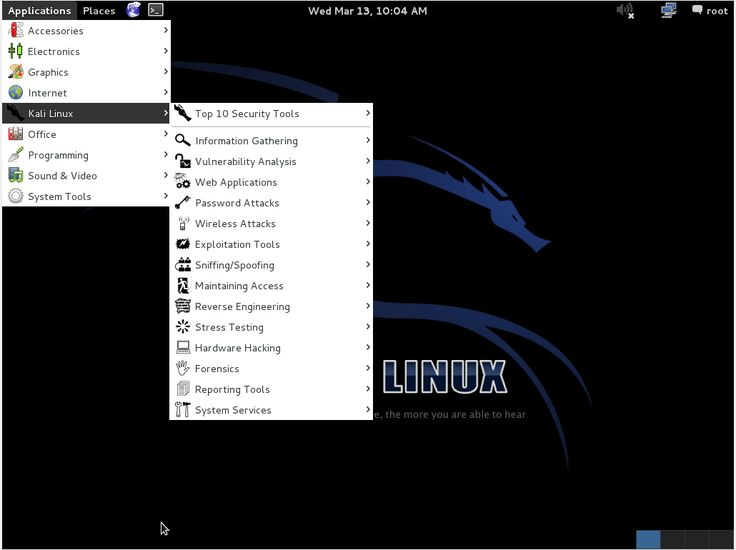 Tutorial on Hacking With Kali Linux