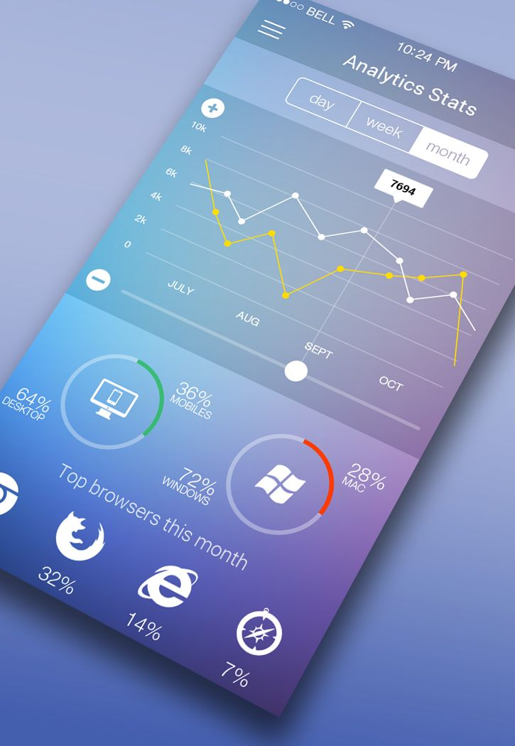 Analytics and statistics app [wip] - Mobile Interface on Creattica: Your source for design inspiration