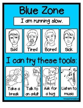 Zones of Regulation - Blue Zone I love that there are tips/tools for children paired with this zones poster