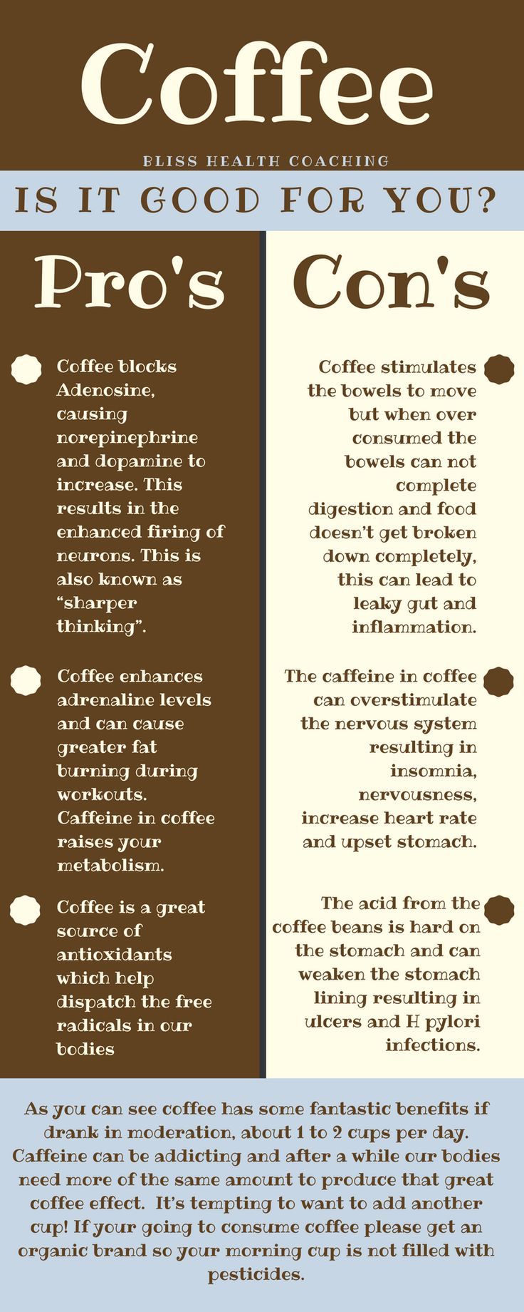 America runs on coffee! Find out how it is effecting your body. #coffeebenefits