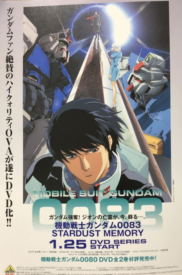 GUNDAM 0083 ガンダム, 壁紙