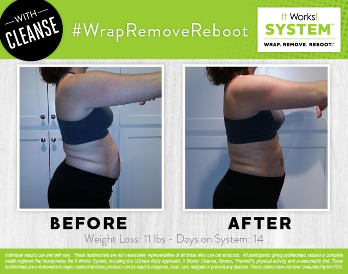 11 pounds down in just two weeks! We love the simplicity of the It Works! System. #WrapRemoveReboot... it's as simple as that!