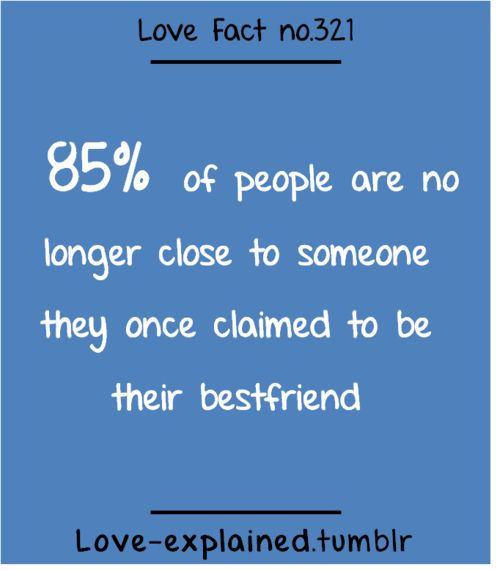 85% of people are no longer close to someone they once claimed to be their bestfriend.  I am lucky that I keep in daily touch with my best friend Shelley.  We have known each other 53 years.