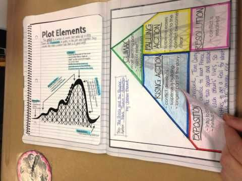 Video Explanation of Interactive Student Notebooks