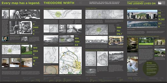 thesis presentations architecture