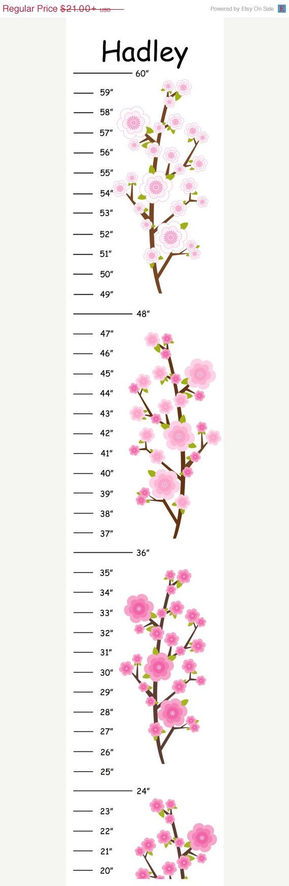 ON SALE Personalized Blossom Branches Canvas by CamieTurnerDesigns, $18.90