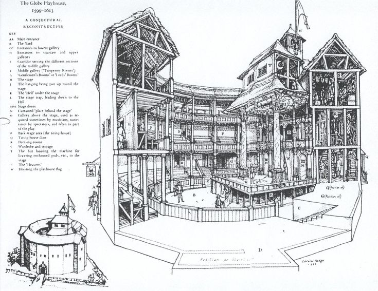 It took a lot of time to create and figure out the Globe Theatre ...