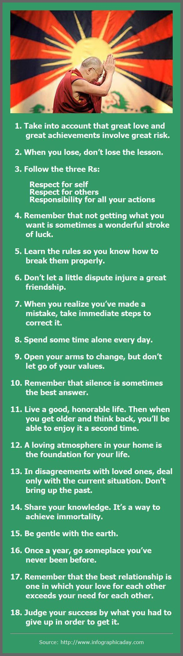 Dalai Lama: 18 Rules of Living