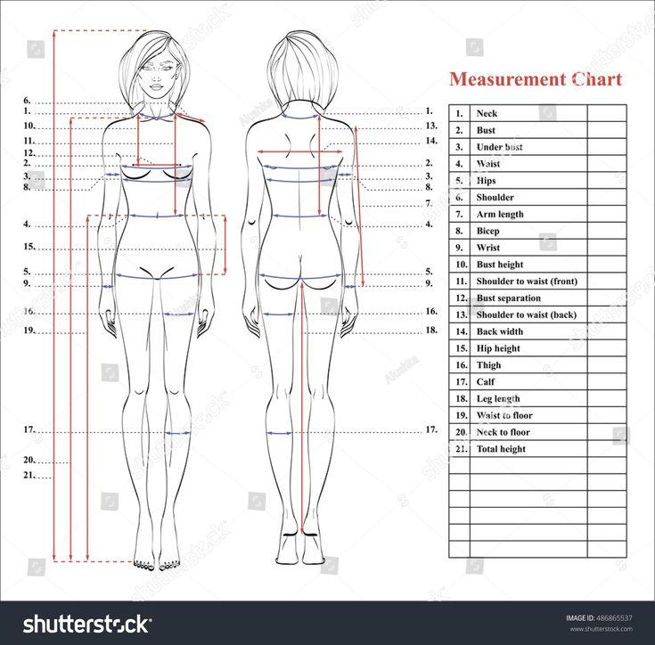 fitness measurements chart