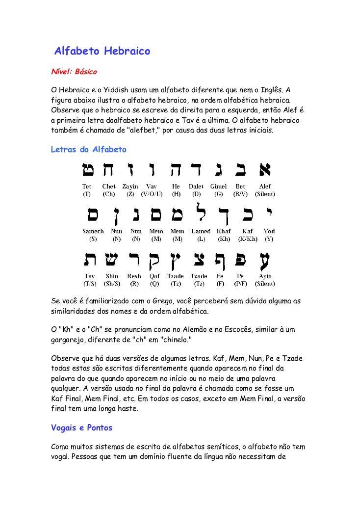 Alfabeto Hebraico Nível: Básico  O Hebraico e o Yiddish usam um alfabeto diferente que nem o Inglês. A figura abaixo ilust...