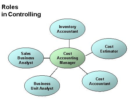 List of Free Computerized Accounting Courses and Training ...