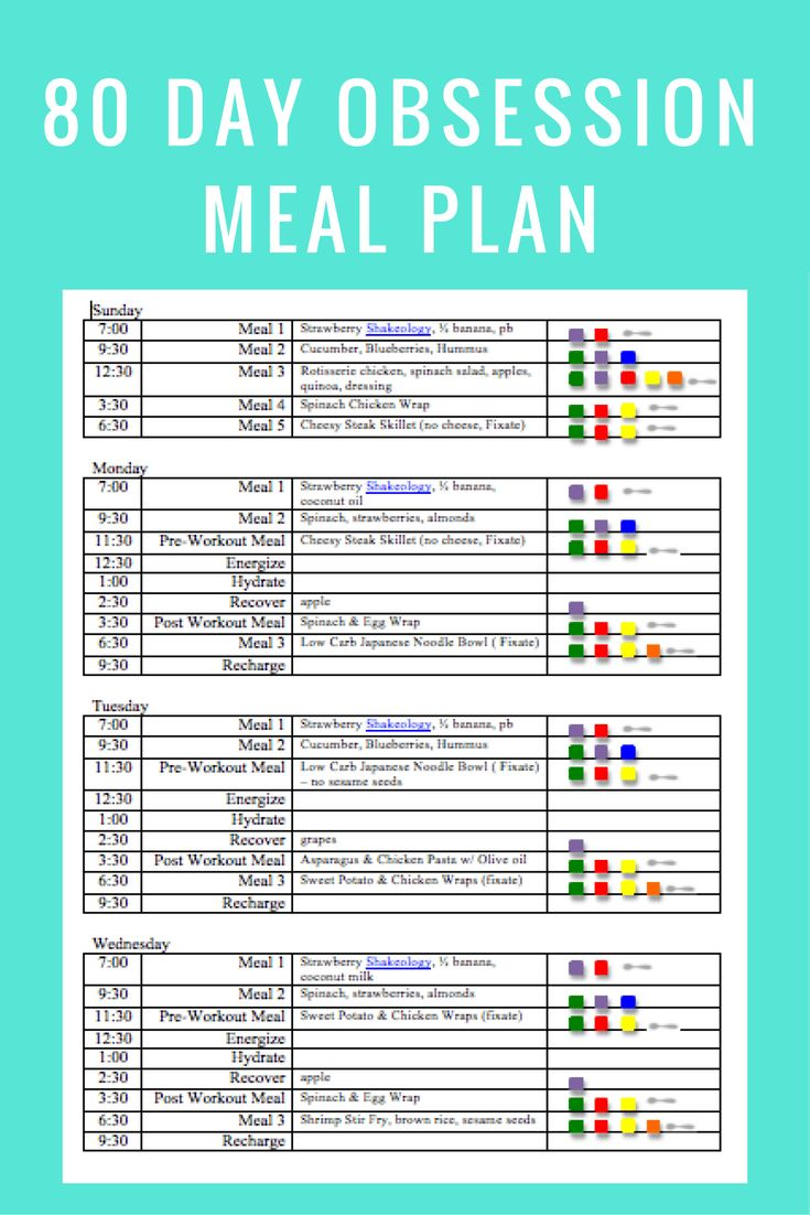 Weekly Menu 1/21/18 – 80 Day Obsession Meal Plan B