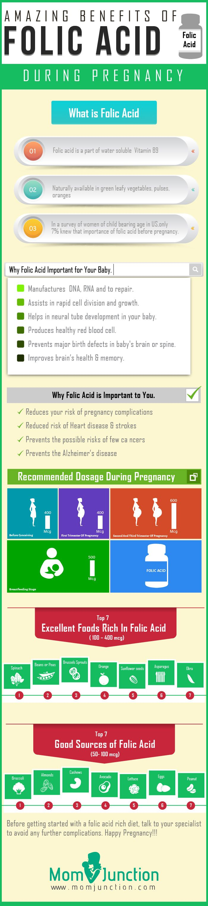This pin describes recommended amount of folic acid to take while pregnant, along with food sources and vitamins that contain folic acid. This mainly talks about the diseases and defects that folate prevents, one being neural tube defect. You can learn more about this by visiting the following URL: http://www.cdc.gov/features/folicacidbenefits/index.html