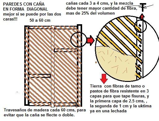BAHAREQUE , dibujo LUCIA GARZONpara paneles rellenos con paja, técnica aplicada en la escuela Pedagogica Experimental EPE, en el aula ecologica
