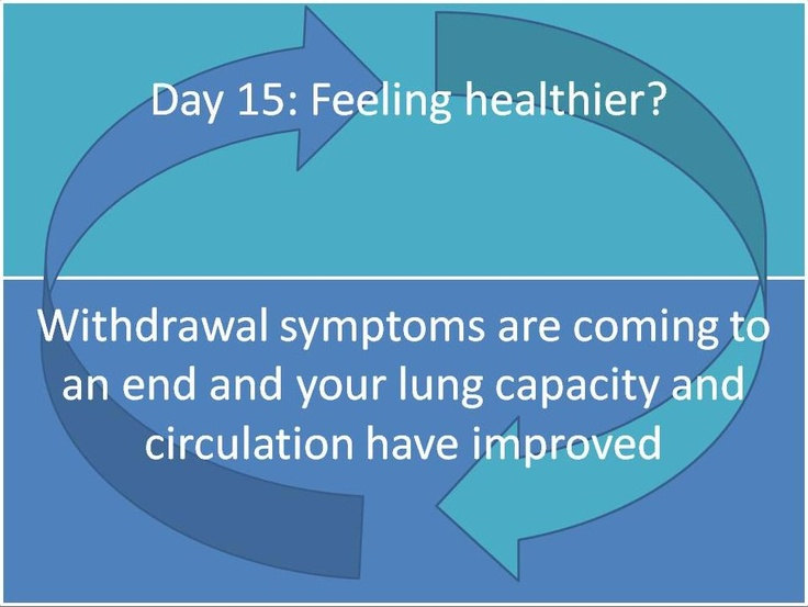 #Stoptober Day 15 - Feeling healthier? Withdrawl symptoms are coming to an end and your lung capacity and circulation have improved