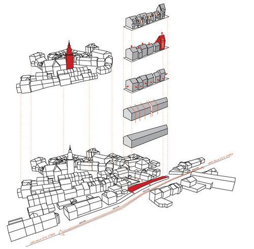 Mixed use building in Belgium • studio Demogo (some good urbanism!)