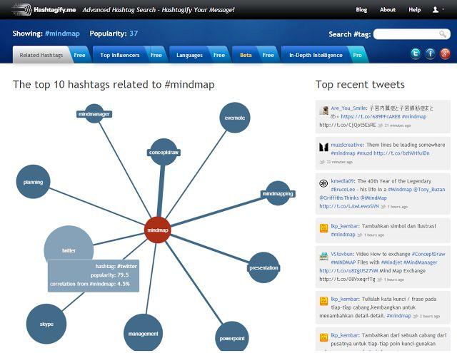 Hashtagify.me visual hashtag explorer