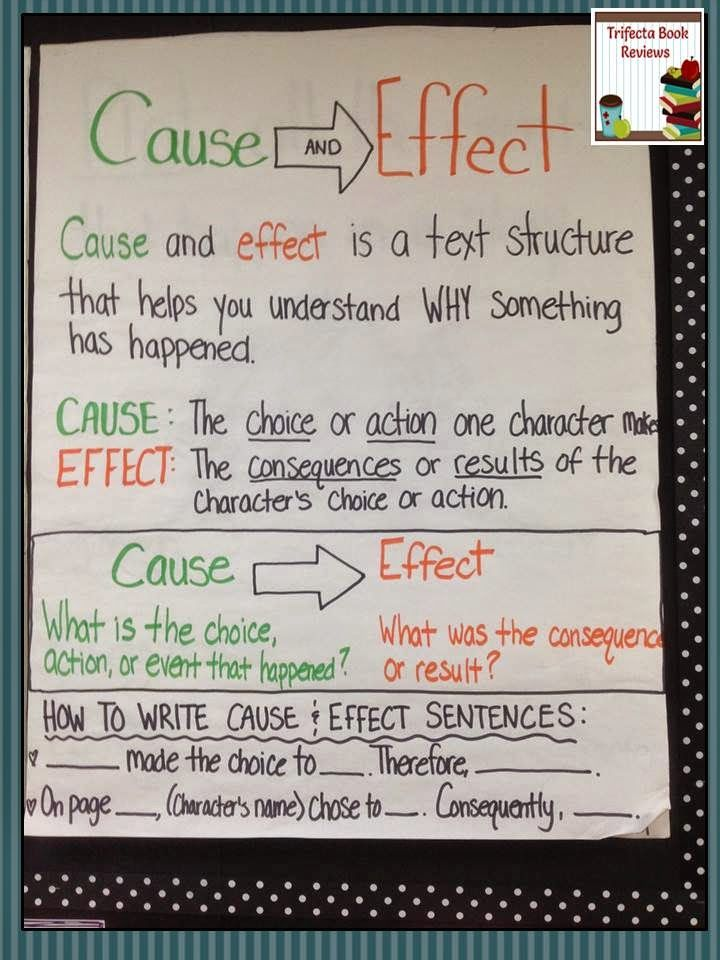 cause and effect charts pdf