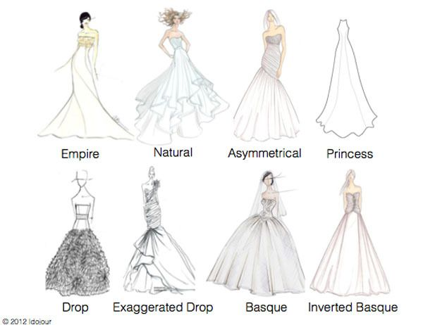 Wedding Gown Styles: 1000+ Ideas About Wedding Dress Sketches On Pinterest
