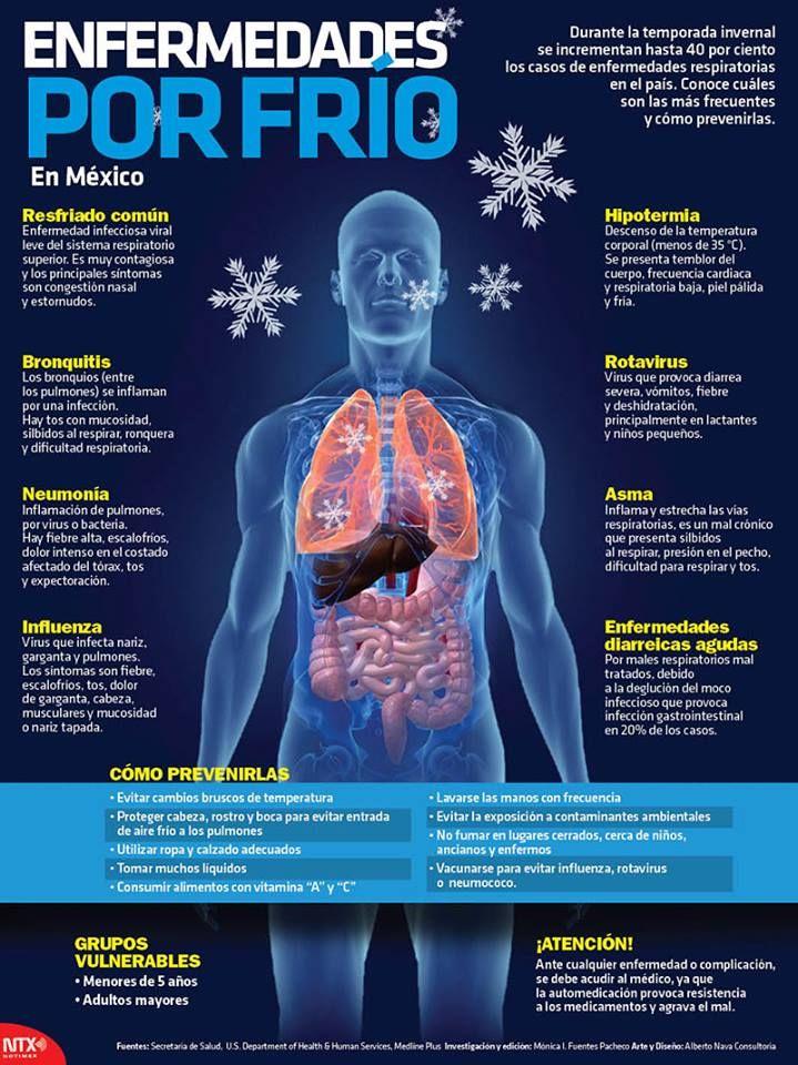 Enfermedades por frío