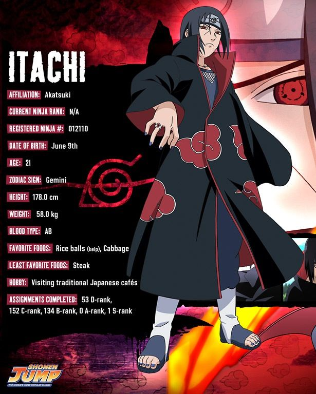 So it's my birthday today (8th June) and it's my little sisters birthday tomorrow. So I could either say Itachi's birthday is a day after mine, or ON THE EXACT SAME DAY AS MY LITTLE SISTER WHICH IS IRONIC COZ IM THE OLDER SIBLING AND SO IS ITACHI HAH - Caitlin