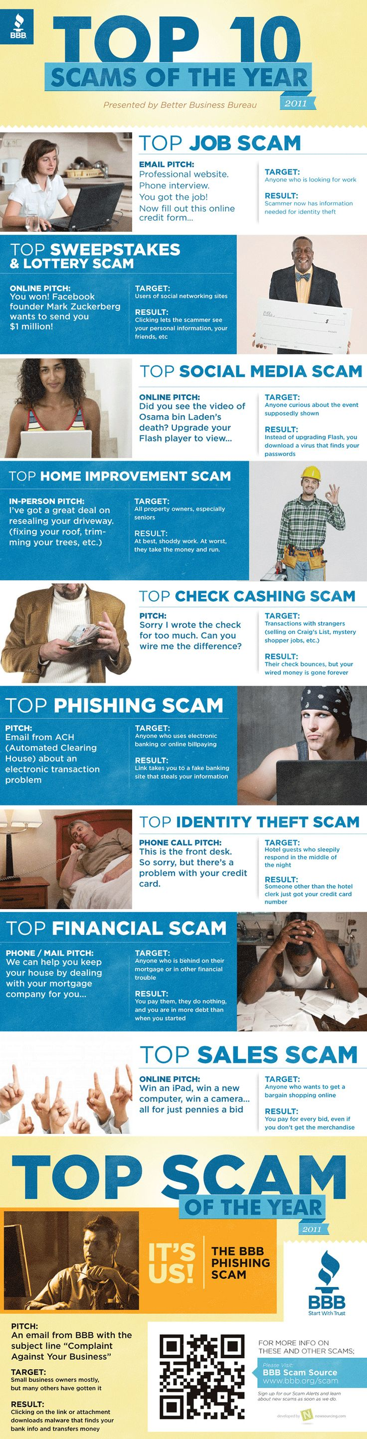 Beware: Top 10 Scams of the Year