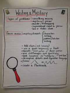 This site has a great idea for teaching a mystery writing lesson. Students get to bring flashlights to school- so much fun!