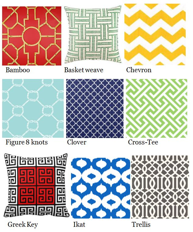 #Trending Fabric Patterns | Creative Interiors - You'll LOVE this Place!