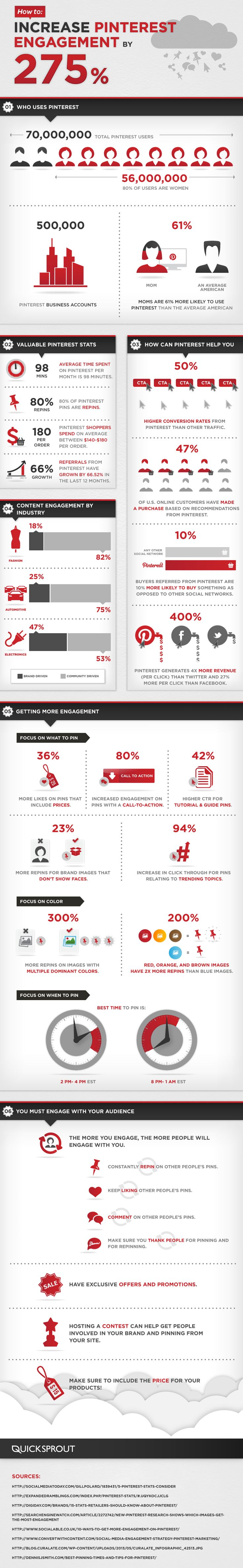 How To Increase Pinterest Engagement By 275% #infographic
