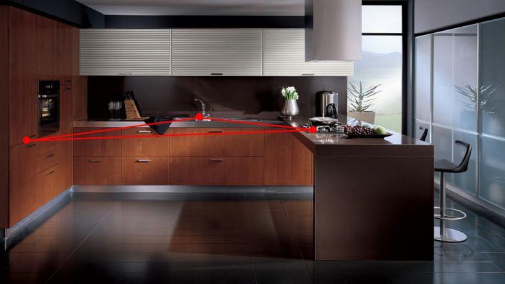 Carol kuchyně s pultem, magický pracovní trojúhelník v kuchyni, magical triangle in kitchen