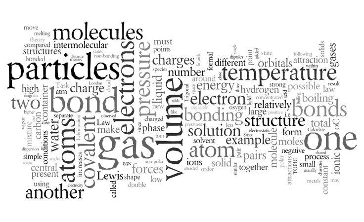 Unit 2 - Big Idea 2 AP Chem word cloud   AP Chemistry Word Clouds ...