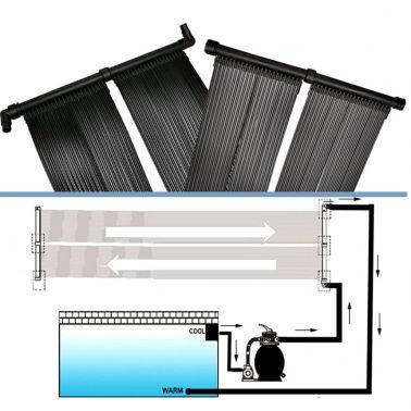 200€ 2 pièces Panneau solaire piscine pour chauffage piscine [5/5]