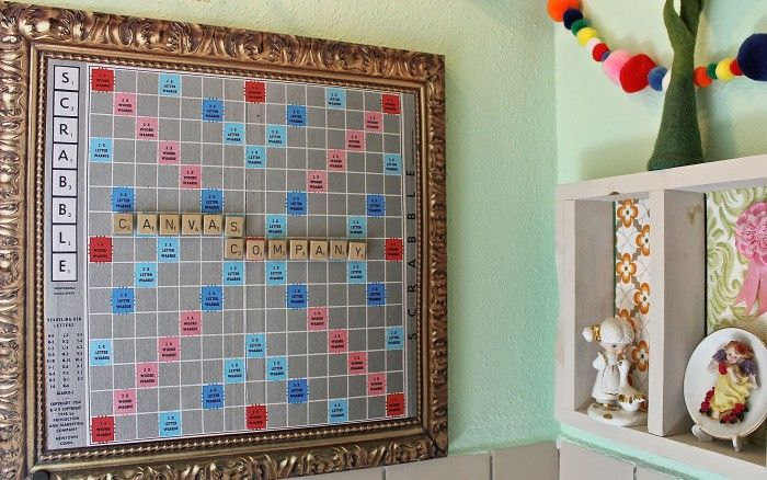 Krijtbord Achterwand Keuken : Krijtbord op Pinterest – Magnetisch Krijtbord Wanden, Krijtbord Muren