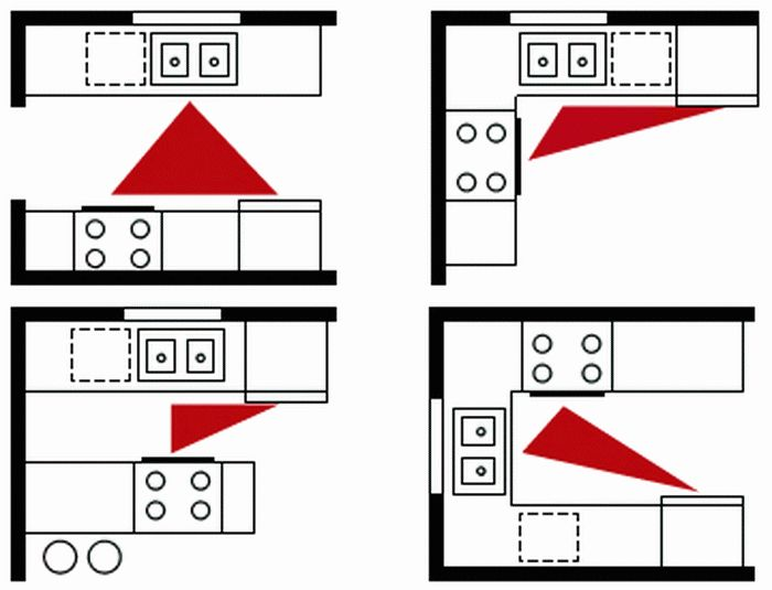 They say that a well-though-out kitchen layout saves about 30% of time you spend on food preparation. Hence this process must be treated with maximum care and attention. In this article we continue to find out the key measurements required for planning a kitchen layout.…