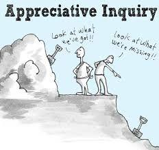 Afbeeldingsresultaat voor appreciative inquiry