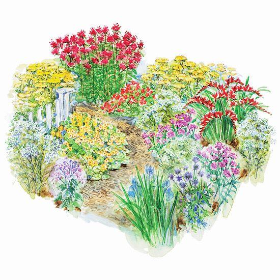 free gardening plans