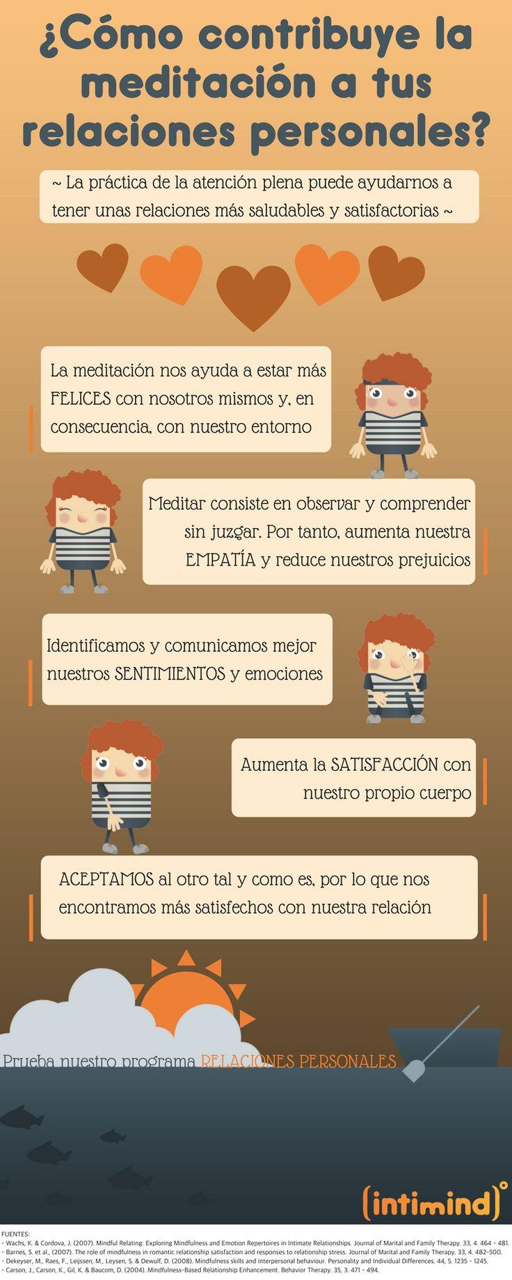 Intimind Es Un Metodo De Meditacion Mindfulness En Espanol Que Cuenta Con Una App Para Facilitar La Practica Diaria