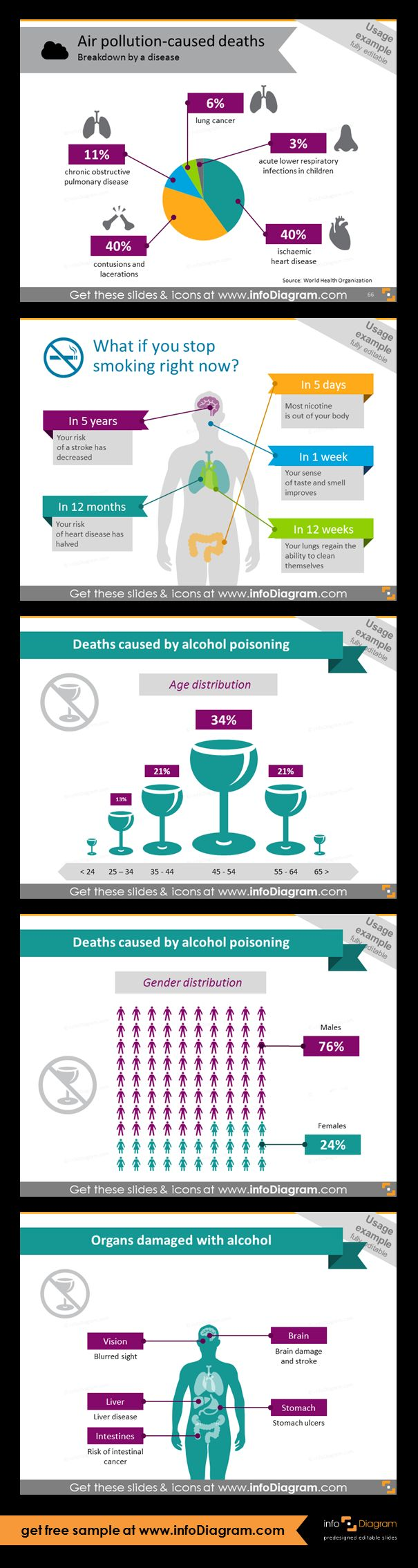 Medical and healthcare infographics templates:    1. air pollution-caused illnesses (breakdown by a disease).    2. What if you stop smoking right now? - example do-it-yourself infographics made in PowerPoint about effects of smoking on human health    3. Infographics on alcohol poisoing (by age and gender)     4. Organs damaged by alcohol infographics, fully-editable in PowerPoint