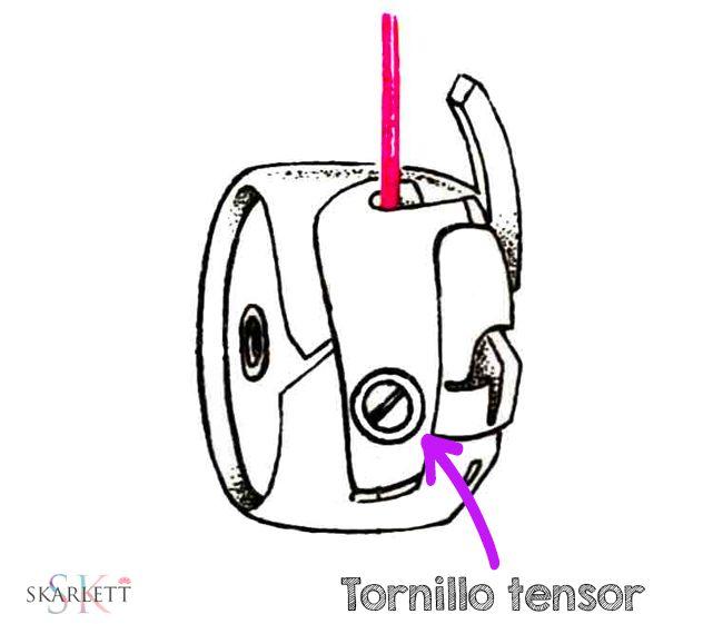 Aprende cómo regular y para qué sirve la tensión del hilo en tu máquina de coser