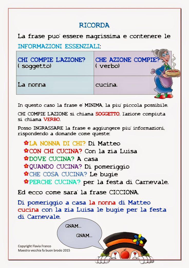 Le+frasi+ingrassano.jpg 1.131×1.600 pixel