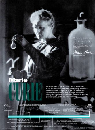 Marie Curie, Two time Nobel Prize winning chemist, I did a biography of her in 6th grade.  Imagine, 1986 Bed Stuy Brooklyn NY, a Black kid walks up to the chalkboard and writes her name on it and then went on to tell her story mostly African-American classroom.  She was one of the first women I admired for her genius and sheer will.