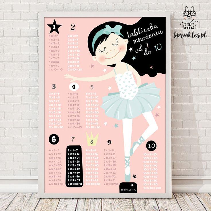 Poster for girls. Kids wall decor. Multiplication table.