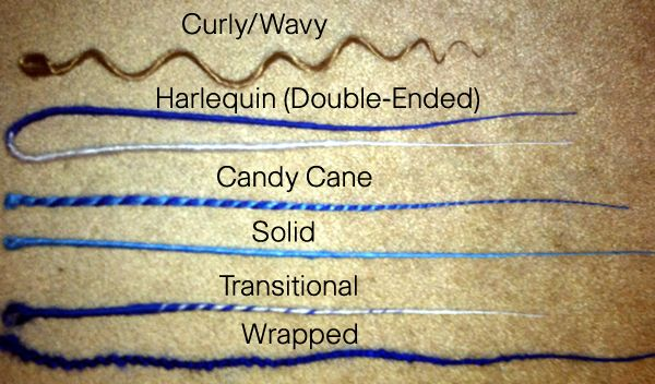 Types & Styles of Temporary Synthetic Dreadlocks   Dreadlocks and Alternative Hairstyles   Raging Roots Studio